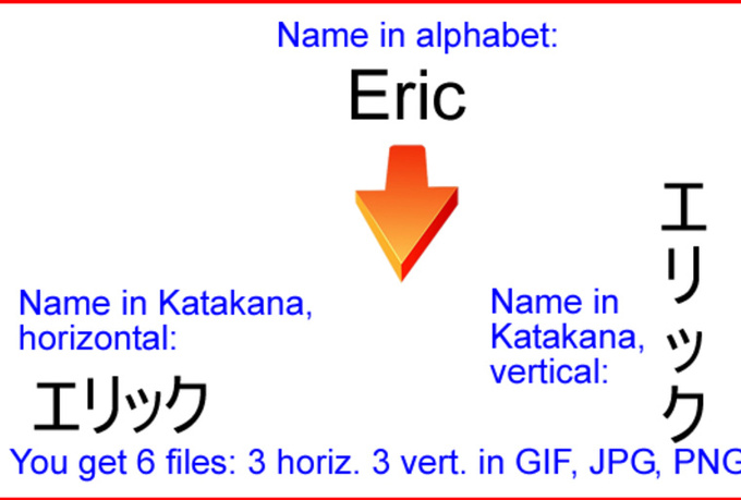 writing your name in japanese Ever wanted a korean name here we give you 5 easy ways to come up with a korean name or write your name in korean impress your korean friends.