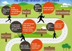 Saleschase_business_best-infographic-design_the-startup-marathon-how-to-endure-e1345431839144