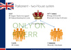 send you a presentation about the political system of the United Kingdom