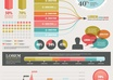 create / design attention grabbing infographic