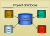 do database related works