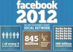 Xfacebook-2012-infographic.jpeg.pagespeed.ic.grpl4eiosq