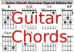 send you my best EASY to learn Guitar Chords ever