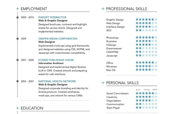 give you a visual resume power point template fiverr