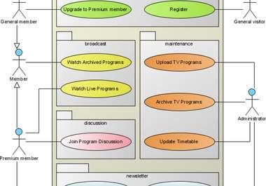 design database with normalization , create usecase , er diagram